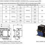 Габаритные и установочные размеры реверсивных ПМ12