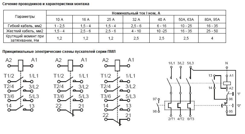 Пускатель ПМЛ-1220-Д 380В,