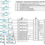 Пункт коммерческого учёта ПКУ-6 (10) кВ: схема 3ТТ/3ТН