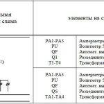 ЩО-70-1-40 (41) панель вводная схема