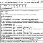 Расшифровка ПМ12-100, ПМ12-125