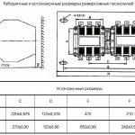 Габариты ПМ12 500-1000А