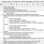 Расшифровка ПМ12-010