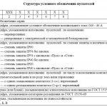 Расшифровка обозначения ПМ12-040