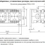 Габариты ПМА 3300