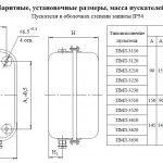 Габариты ПМЛ-3, IP54