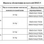 Индексы обозначения ПМЛ-5, IP00, IP20