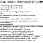 Расшифровка ПМЛ-7