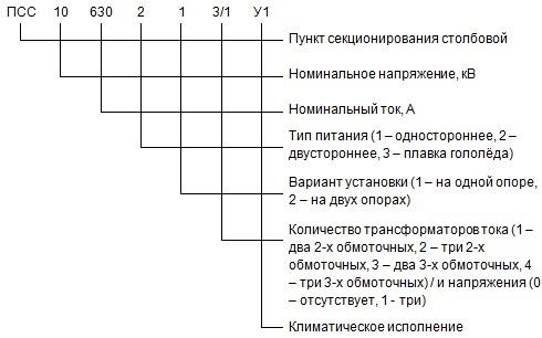 Пункт коммерческого учёта и секционирования ПСС-10