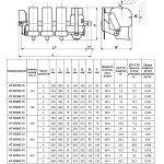 Контактор электромагнитный серии КТ-5000: габариты