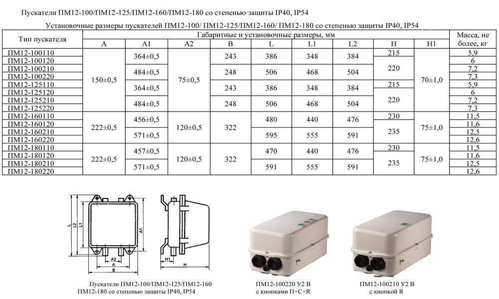 Габаритные и установочные размеры ПМ12 в корпусе
