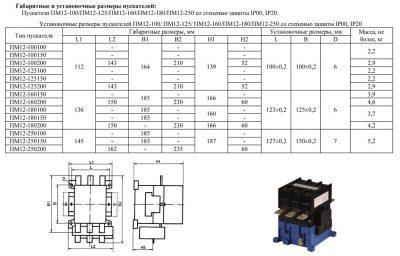 Габаритные и установочные размеры ПМ12