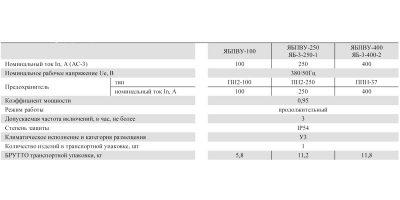 Технические характеристики ЯБПВУ, ЯБ