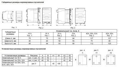Габаритные и установочные размеры пускателей ПМЛ