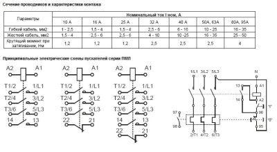 Характеристики монтажа и схемы пускателей ПМЛ