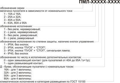 Пускатель ПМЛ, структура условного обозначения (закрытое исполнение)