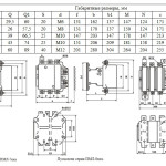 Габаритные и установочные размеры пускателей 125-630А