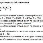Структура условного обозначения пускателя ПМЛ 125-630А