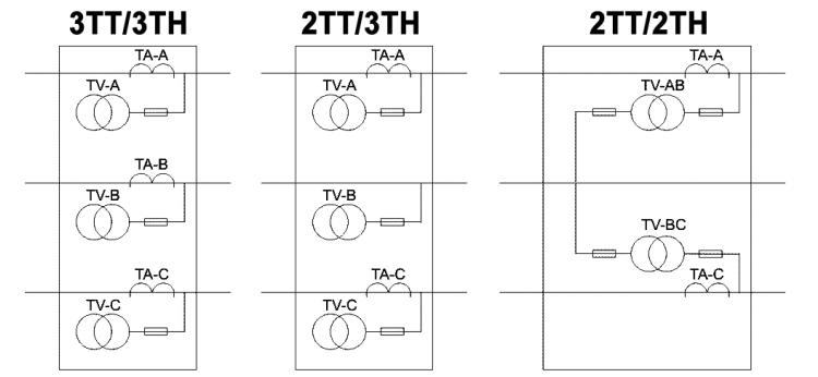 Схемы пункт коммерческого учёта ПКУ-10