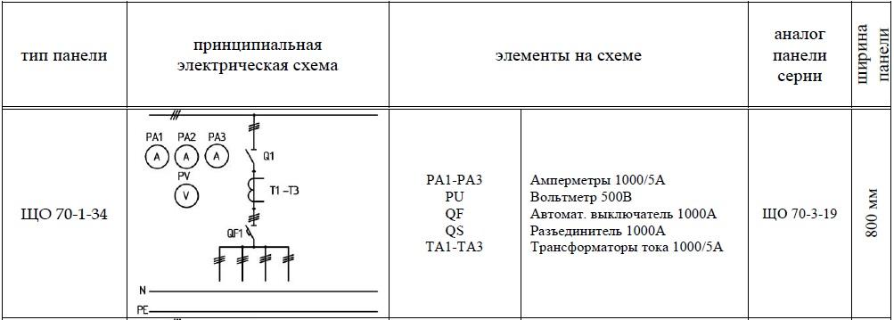 ЩО-70-1-34 панель вводная схема