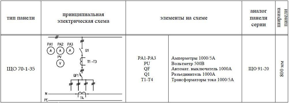 ЩО-70-1-35 панель вводная схема