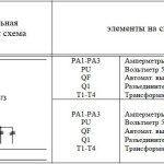 ЩО-70-1-38 (39) панель вводная схема