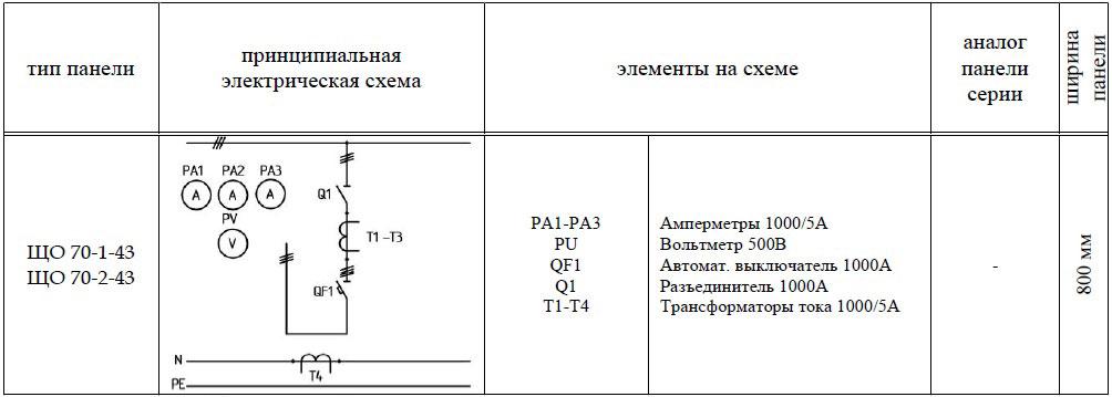 ЩО-70-1-43 панель вводная схема