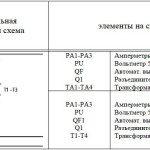 ЩО-70-1-46 (47) панель вводная схема