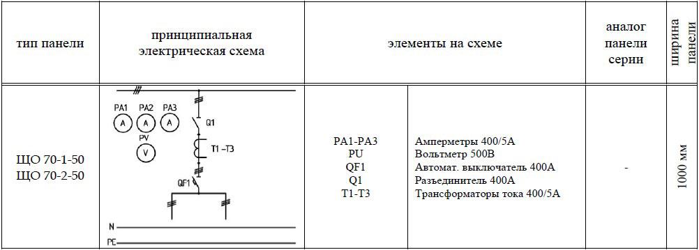ЩО-70-1-50 панель вводная схема