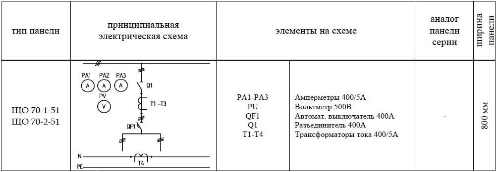 ЩО-70-1-51 панель вводная схема