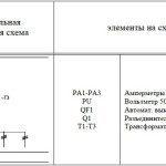 ЩО-70-1-52 панель вводная схема