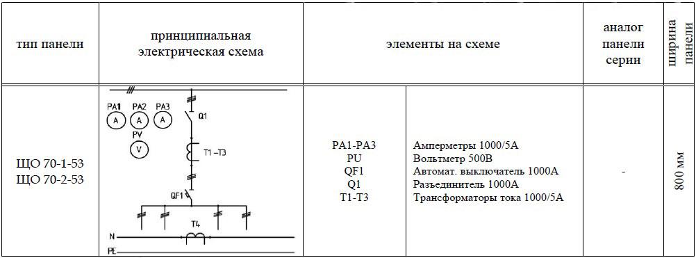 ЩО-70-1-53 панель вводная схема