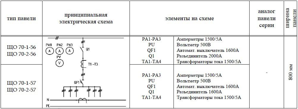 ЩО-70-1-56 ЩО-70-1-57 панель вводная схема