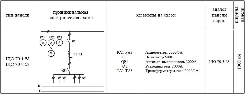 ЩО-70-1-58 панель вводная схема