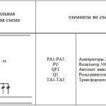 ЩО-70-1-59 панель вводная схема