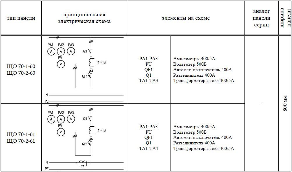 ЩО-70-1-60 (61) панель вводная схема