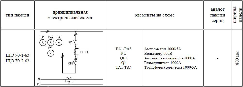 ЩО-70-1-63 панель вводная схема