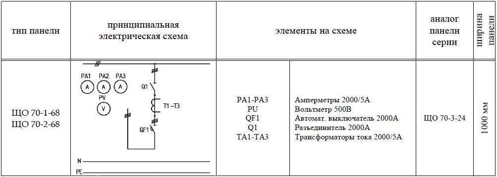 ЩО-70-1-68 панель вводная схема