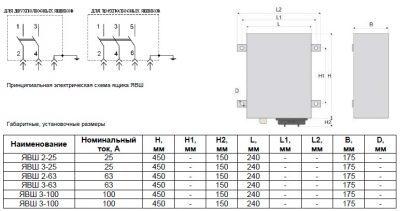 Схема и габариты ЯВШ 2-25, ЯВШ 2-63, ЯВШ 2-100, ЯВШ 3-25, ЯВШ 3-63, ЯВШ 3-100