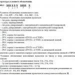 Структура условного обозначения ПМ12 10А, 25А, 40А, 63А