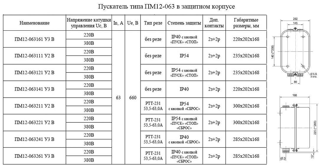Характеристики и габариты ПМ12-063 в корпусе