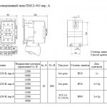 Характеристики и габариты ПМ12-063 нереверсивный вариант А