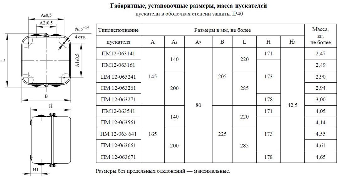 Габариты пускателей ПМ12 в корпусе IP40