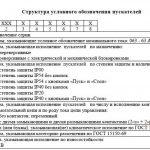 Структура обозначения пускателей серии ПМ12
