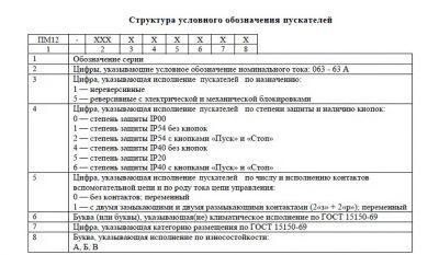 Обозначение ПМ12
