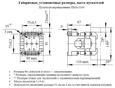 Габариты ПМА 3100