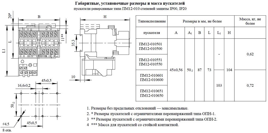 Габариты ПМ12-010 реверсивные пускатели
