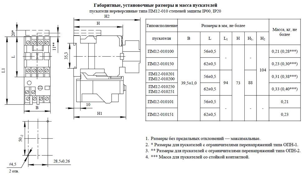 Габариты пускателей ПМ12-010
