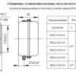 Габариты ПМ12-025 в корпусе IP54