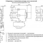 Габариты ПМ12-040200